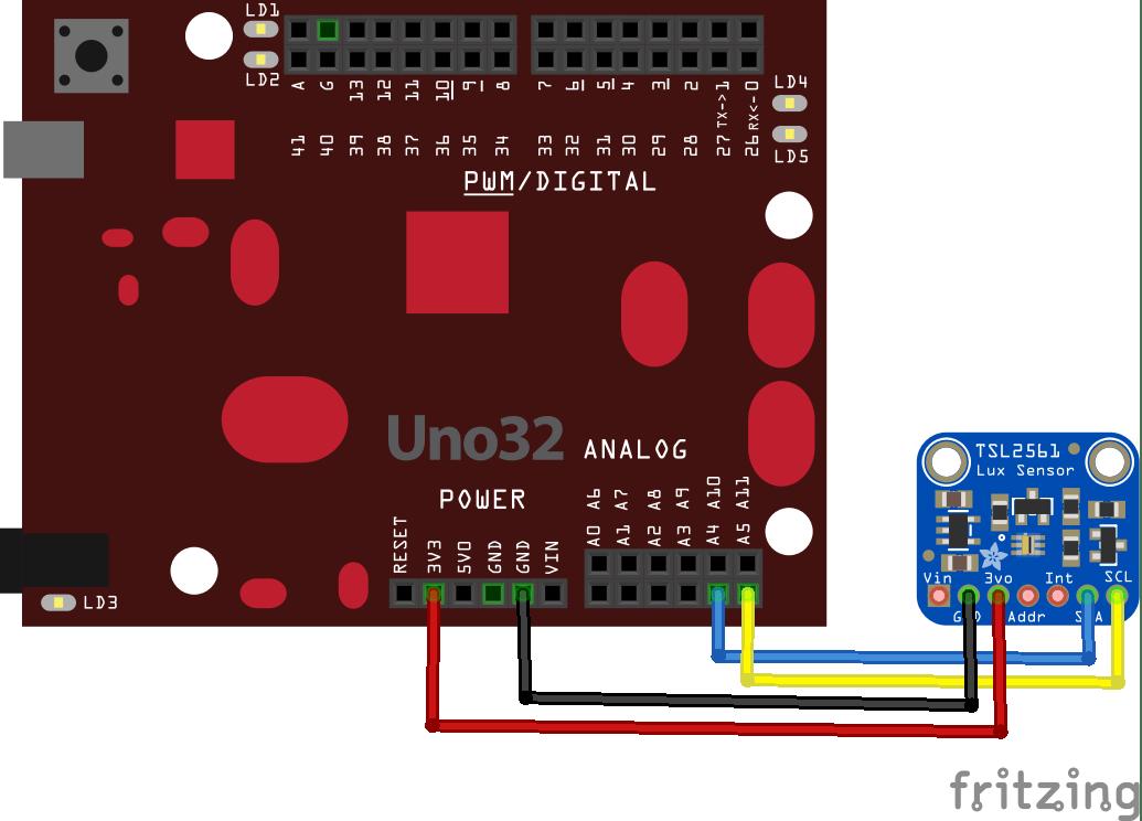 chipkit and TSL2561