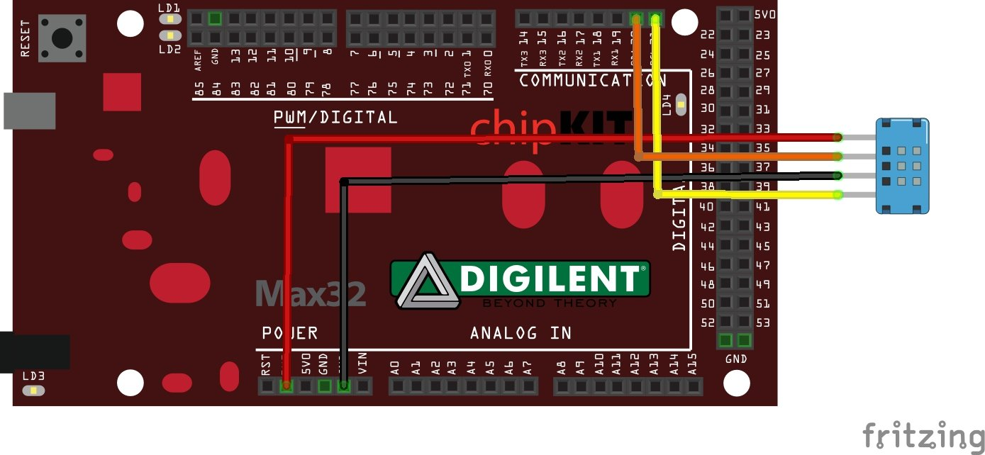 chipkit and DHT12 connection