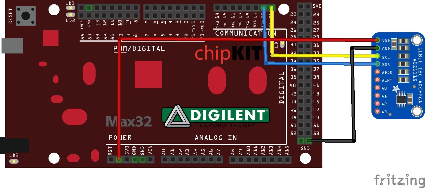 chipkit and ads1115 connection